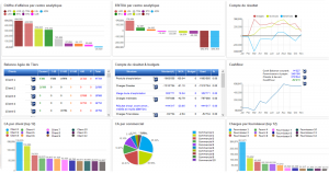 erp tableau de bord it-koncept